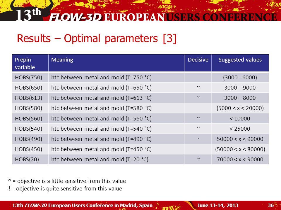 Results – Optimal parameters [3]